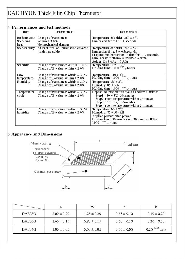 热敏电阻SMD