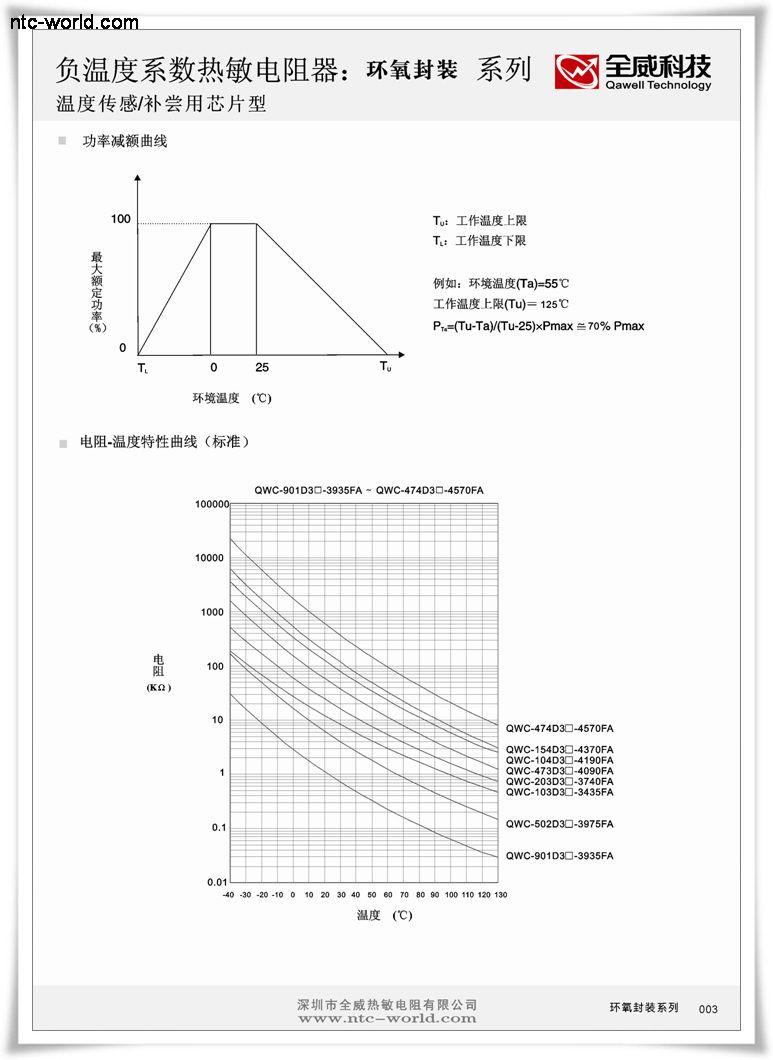 NTC熱敏電阻