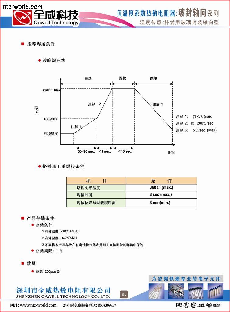 深圳热敏电阻
