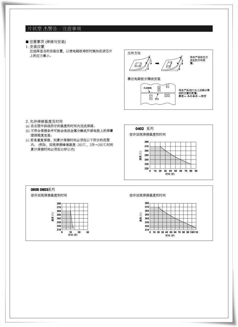日本热敏电阻